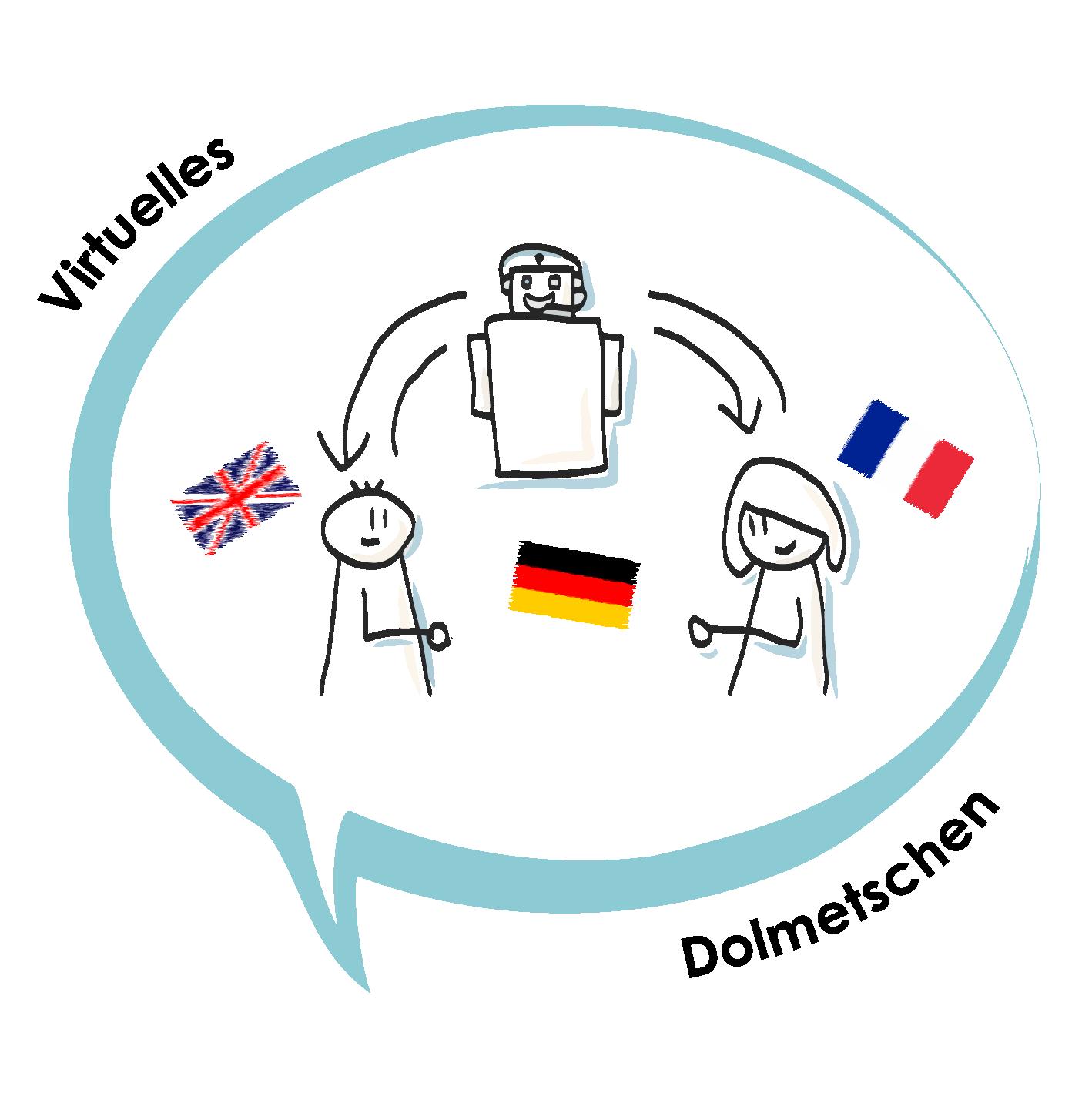Sketch Icon Virtuelles Dolmetschen Flags DE